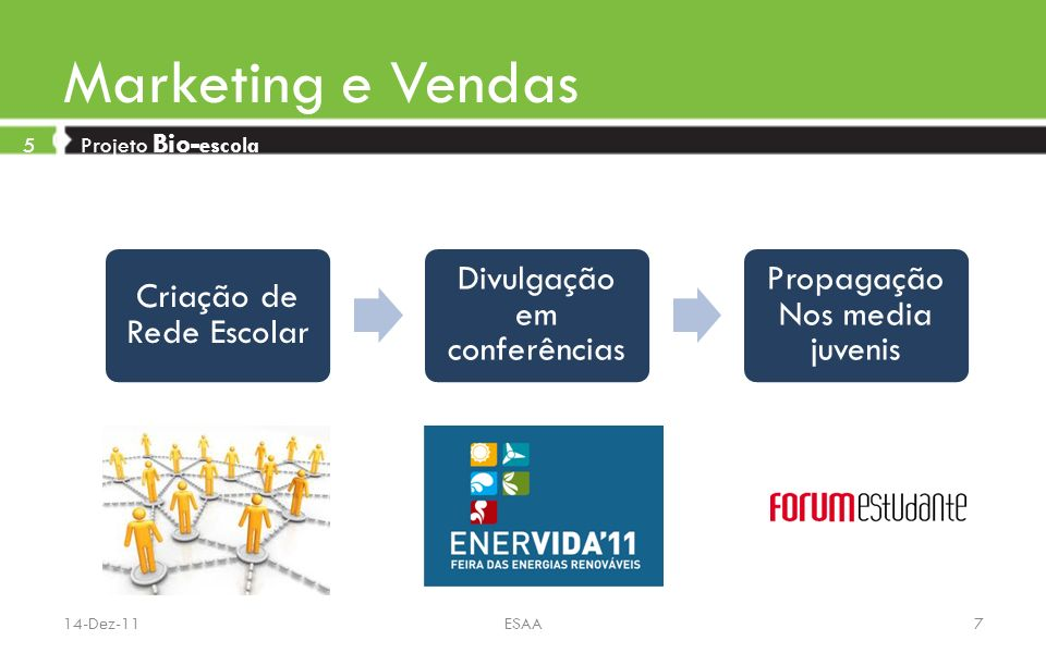 Marketing e Vendas 5 Projeto Bio- escola Criação de Rede Escolar Divulgação em conferências Propagação Nos media juvenis 14-Dez-11ESAA7