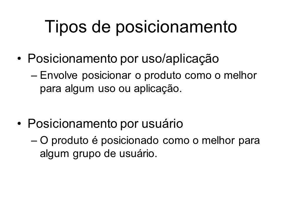 Tipos de posicionamento Posicionamento por uso/aplicação –Envolve posicionar o produto como o melhor para algum uso ou aplicação. Posicionamento por u