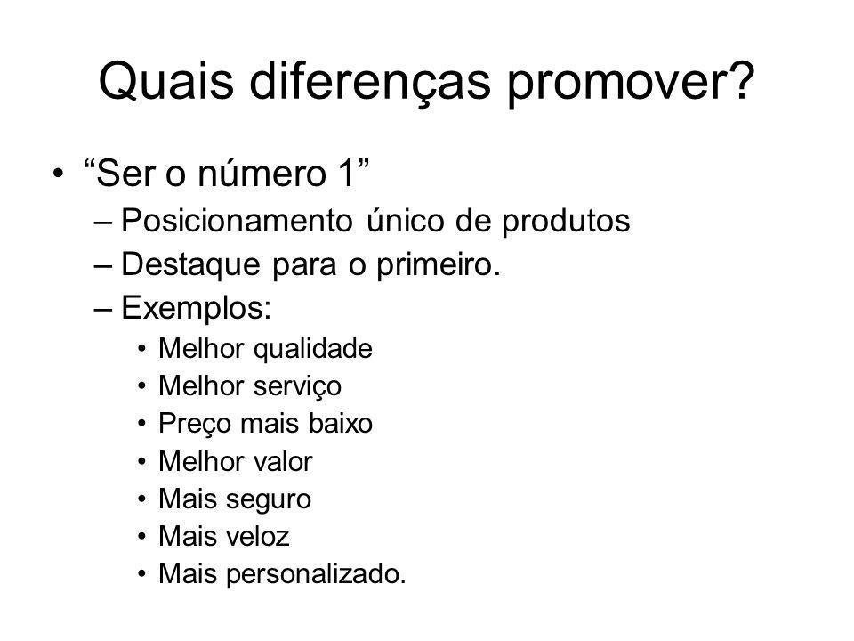 Quais diferenças promover? Ser o número 1 –Posicionamento único de produtos –Destaque para o primeiro. –Exemplos: Melhor qualidade Melhor serviço Preç