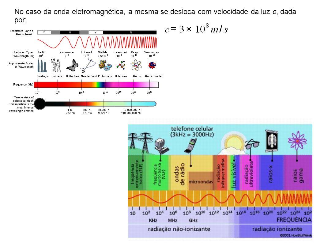 No caso da onda eletromagnética, a mesma se desloca com velocidade da luz c, dada por: