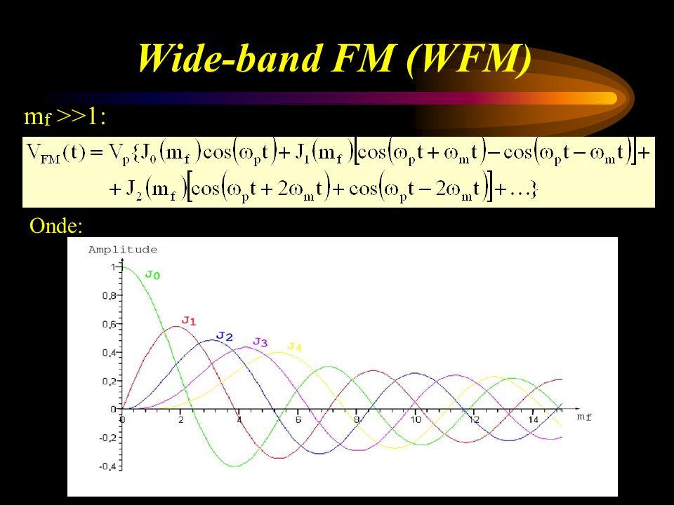 11 Wide-band FM (WFM) m f >>1: Onde: