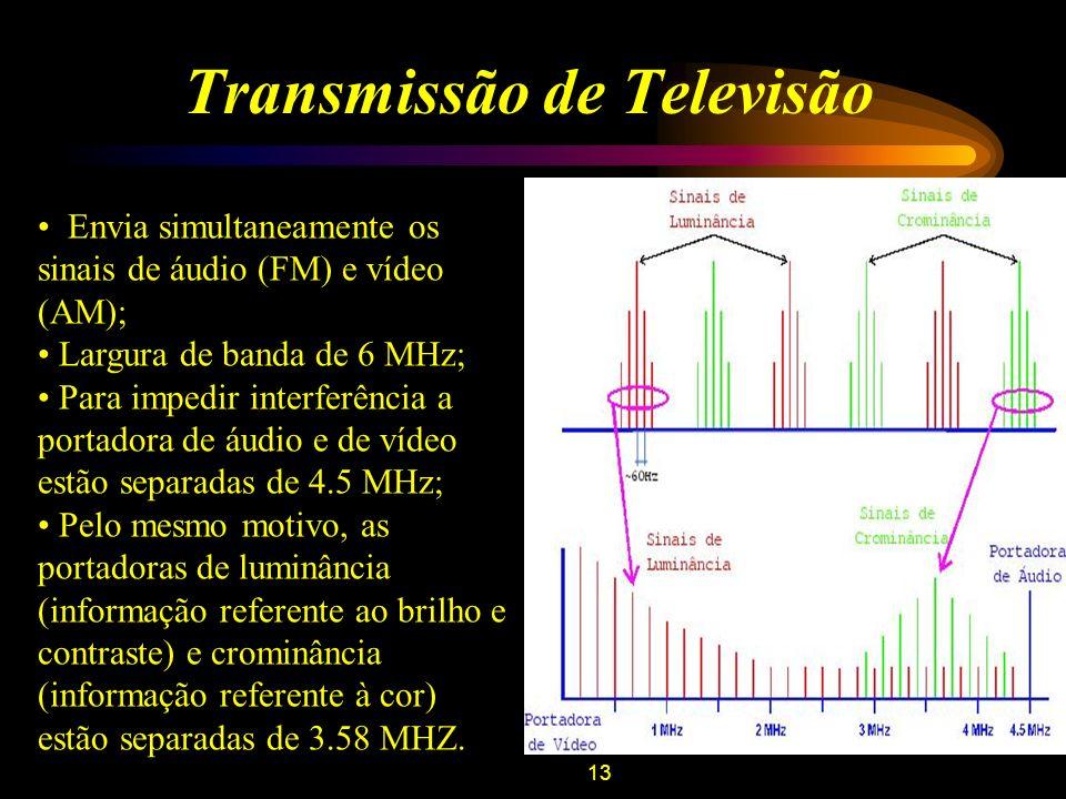 13 Transmissão de Televisão CanalFaixa de Freqüência (MHz) 254-60 360-66 466-72 576-82 682-88 7174-180 8180-186 9186-192 10192-198 11198-204 12204-210
