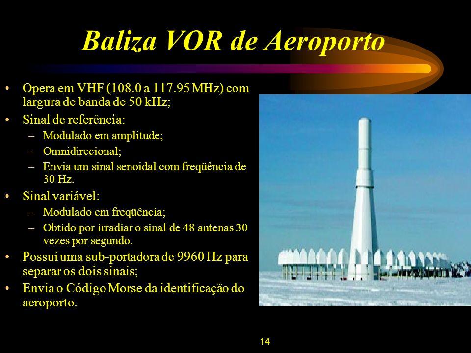 14 Baliza VOR de Aeroporto Opera em VHF (108.0 a 117.95 MHz) com largura de banda de 50 kHz; Sinal de referência: –Modulado em amplitude; –Omnidirecio