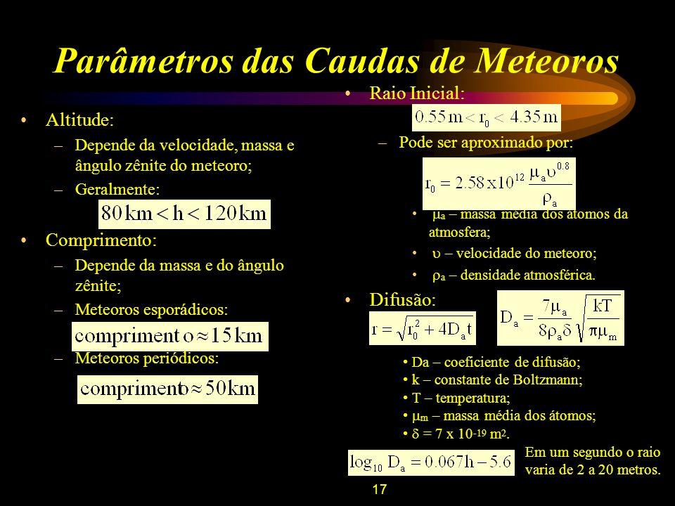 17 Parâmetros das Caudas de Meteoros Altitude: –Depende da velocidade, massa e ângulo zênite do meteoro; –Geralmente: Comprimento: –Depende da massa e