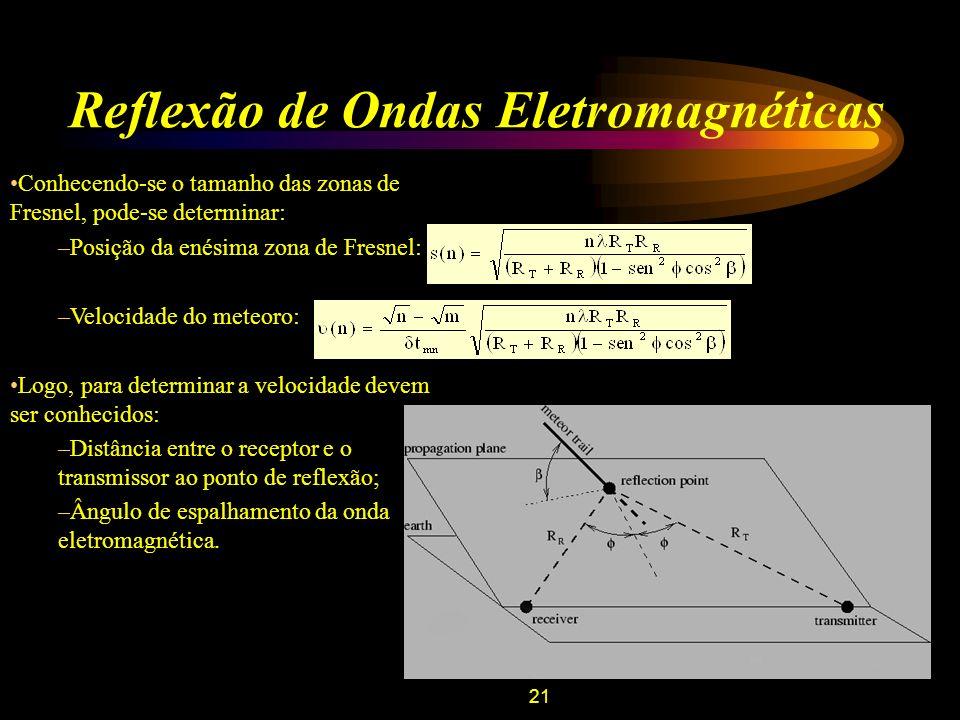 21 Reflexão de Ondas Eletromagnéticas Conhecendo-se o tamanho das zonas de Fresnel, pode-se determinar: –Posição da enésima zona de Fresnel: –Velocida