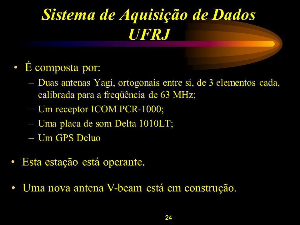 24 Sistema de Aquisição de Dados UFRJ É composta por: –Duas antenas Yagi, ortogonais entre si, de 3 elementos cada, calibrada para a freqüência de 63