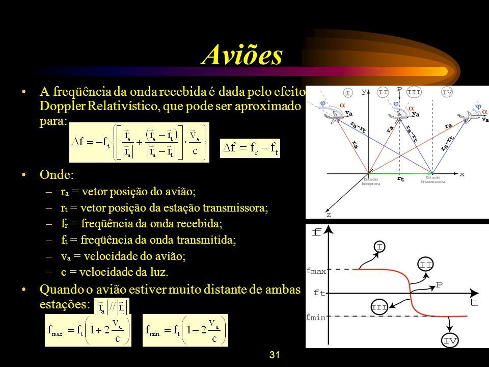 31 Aviões A freqüência da onda recebida é dada pelo efeito Doppler Relativístico, que pode ser aproximado para: Onde: –r a = vetor posição do avião; –