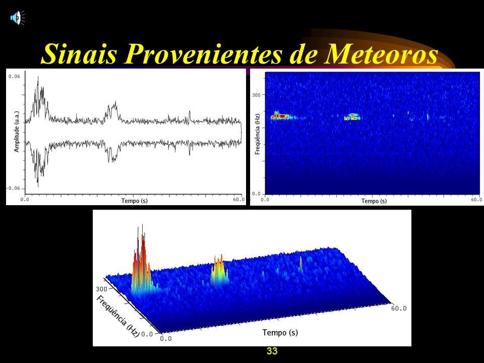 33 Sinais Provenientes de Meteoros