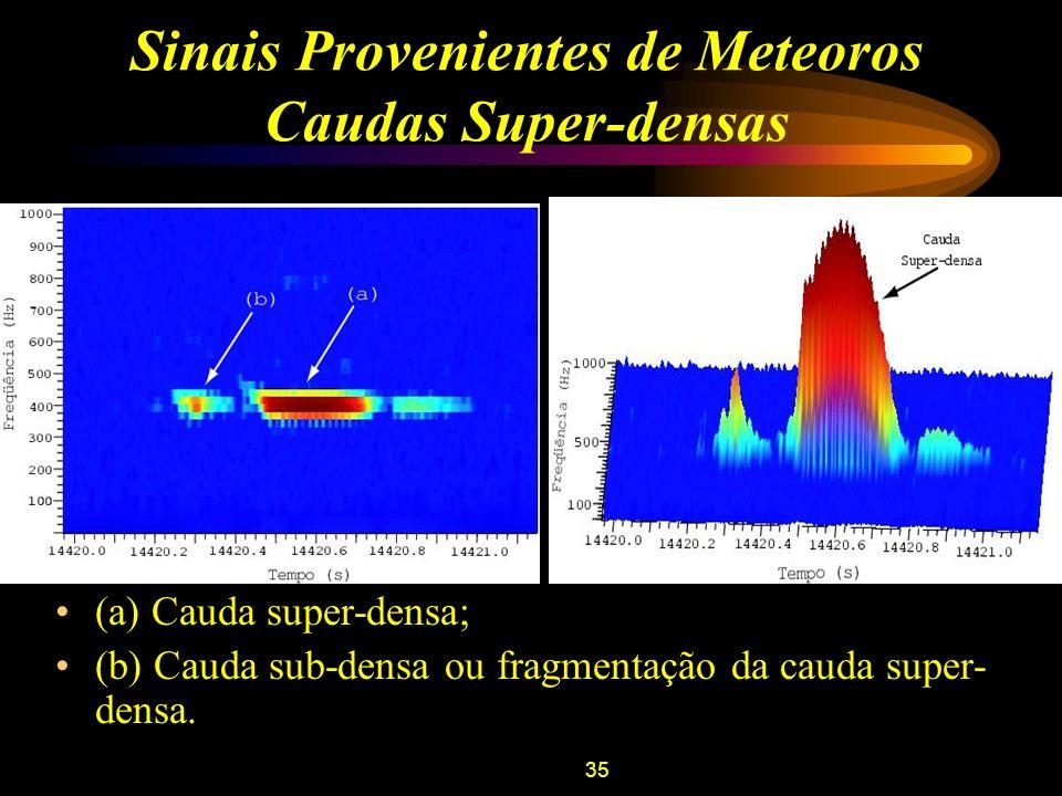 35 Sinais Provenientes de Meteoros Caudas Super-densas (a) Cauda super-densa; (b) Cauda sub-densa ou fragmentação da cauda super- densa.