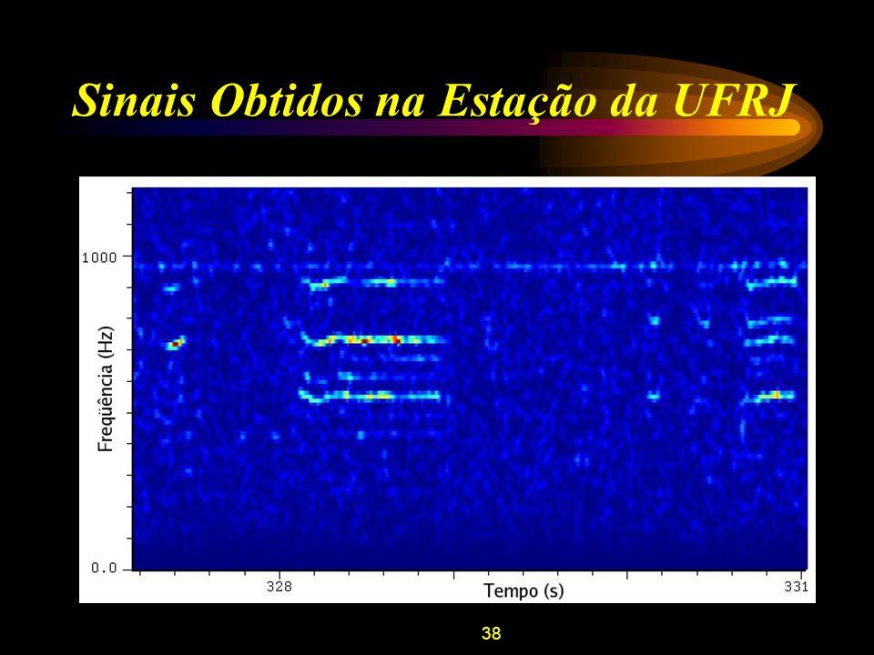 38 Sinais Obtidos na Estação da UFRJ