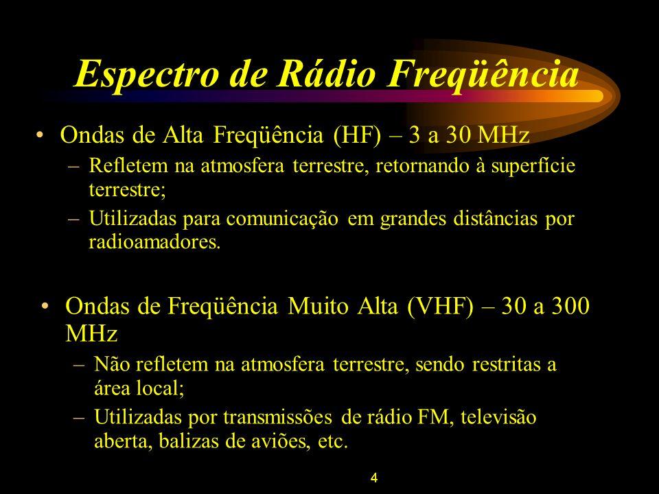 4 Espectro de Rádio Freqüência Ondas de Alta Freqüência (HF) – 3 a 30 MHz –Refletem na atmosfera terrestre, retornando à superfície terrestre; –Utiliz