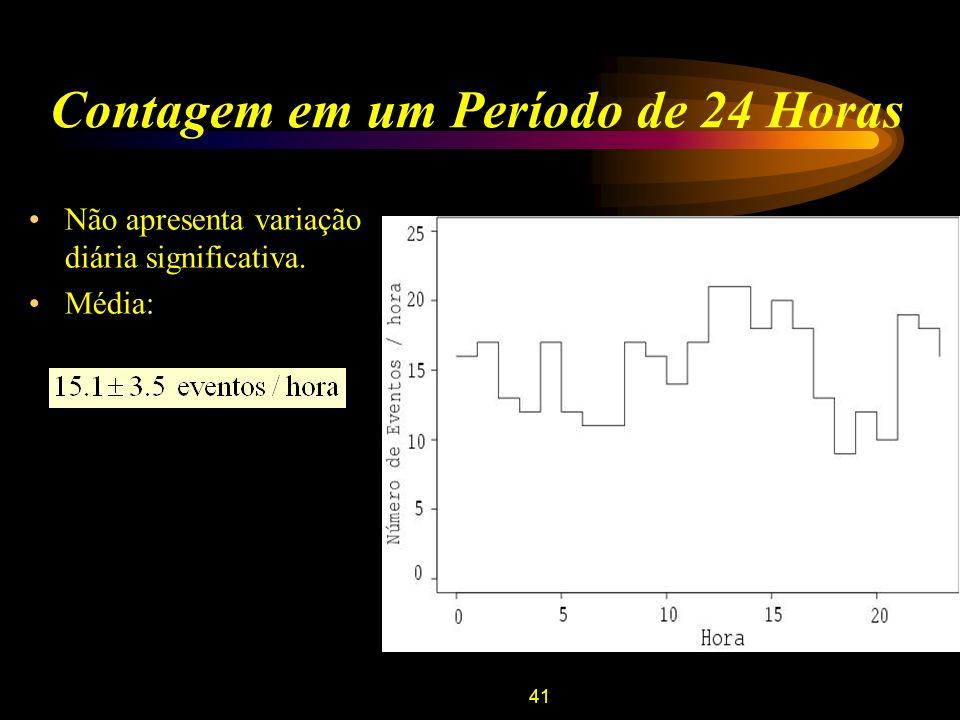 41 Contagem em um Período de 24 Horas Não apresenta variação diária significativa. Média: