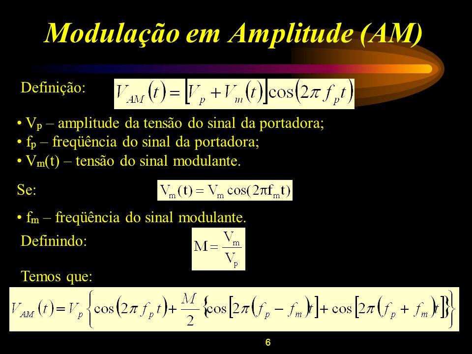 6 Modulação em Amplitude (AM) Definição: V p – amplitude da tensão do sinal da portadora; f p – freqüência do sinal da portadora; V m (t) – tensão do