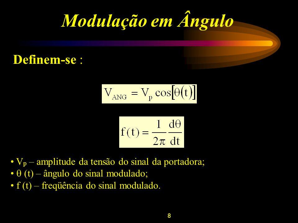 8 Modulação em Ângulo Definem-se : V p – amplitude da tensão do sinal da portadora; (t) – ângulo do sinal modulado; f (t) – freqüência do sinal modula