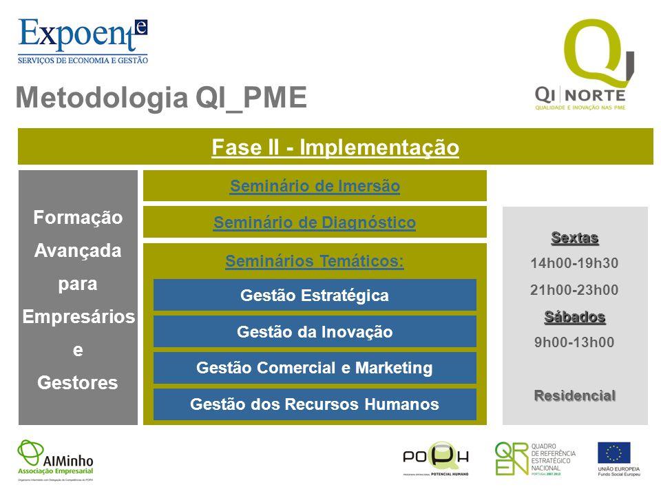 Fase II - Implementação Formação Avançada para Empresários e Gestores Seminário de Imersão Gestão da Inovação Gestão Comercial e Marketing Gestão dos