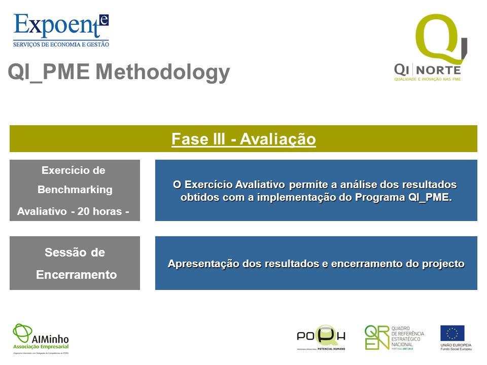 QI_PME Methodology Fase III - Avaliação Exercício de Benchmarking Avaliativo - 20 horas - O Exercício Avaliativo permite a análise dos resultados obti