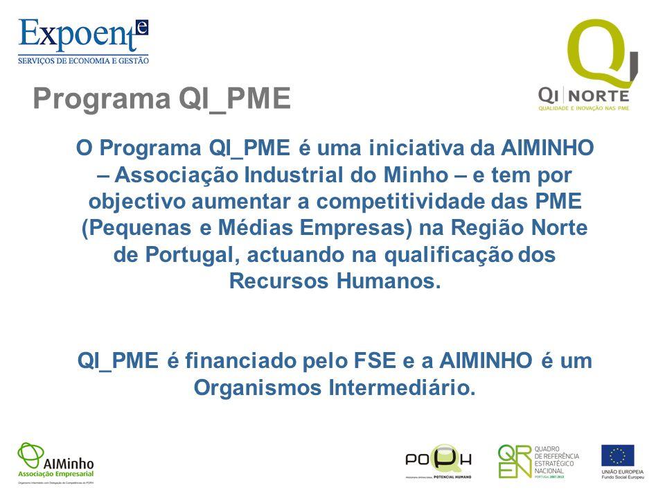 Programa QI_PME O Programa QI_PME é uma iniciativa da AIMINHO – Associação Industrial do Minho – e tem por objectivo aumentar a competitividade das PM