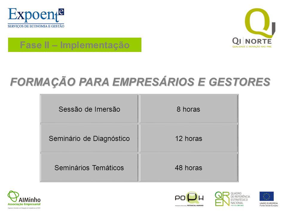 Fase II – Implementação FORMAÇÃO PARA EMPRESÁRIOS E GESTORES Sessão de Imersão8 horas Seminário de Diagnóstico12 horas Seminários Temáticos48 horas
