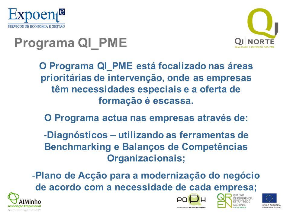 Programa QI_PME O Programa QI_PME está focalizado nas áreas prioritárias de intervenção, onde as empresas têm necessidades especiais e a oferta de for
