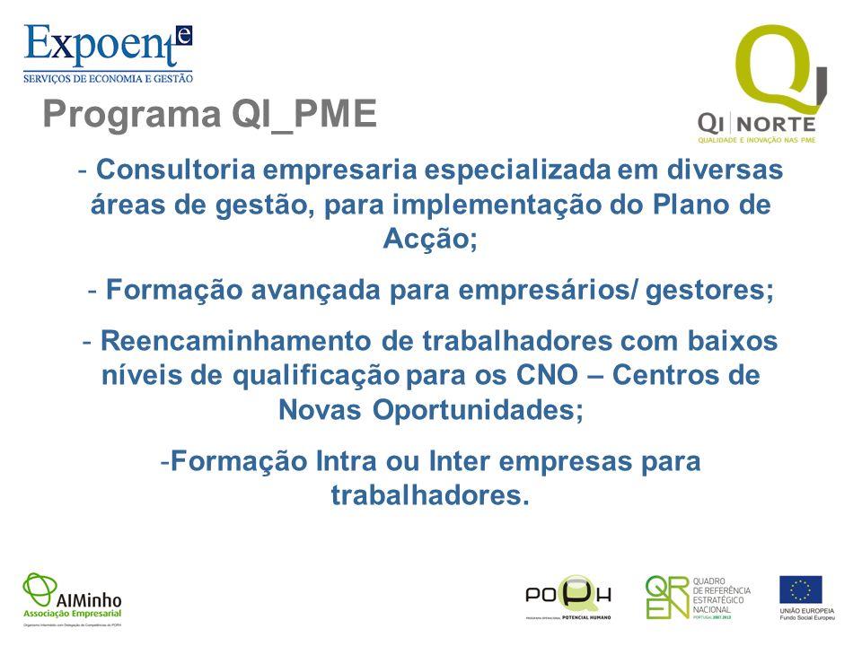 Programa QI_PME - Consultoria empresaria especializada em diversas áreas de gestão, para implementação do Plano de Acção; - Formação avançada para emp