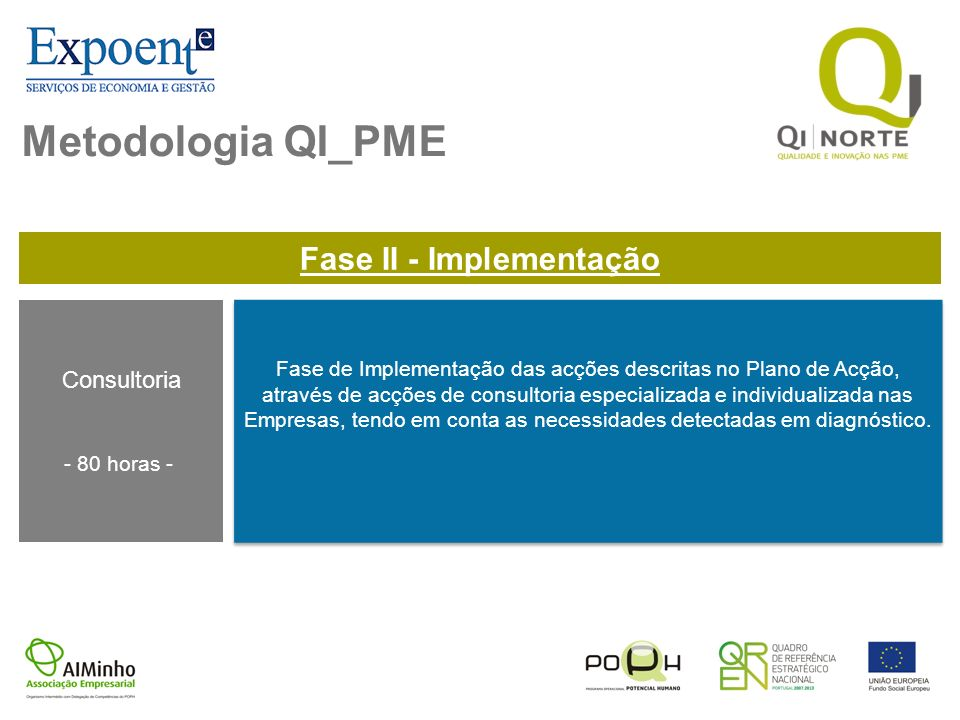 Fase II - Implementação Consultoria - 80 horas - Fase de Implementação das acções descritas no Plano de Acção, através de acções de consultoria especi