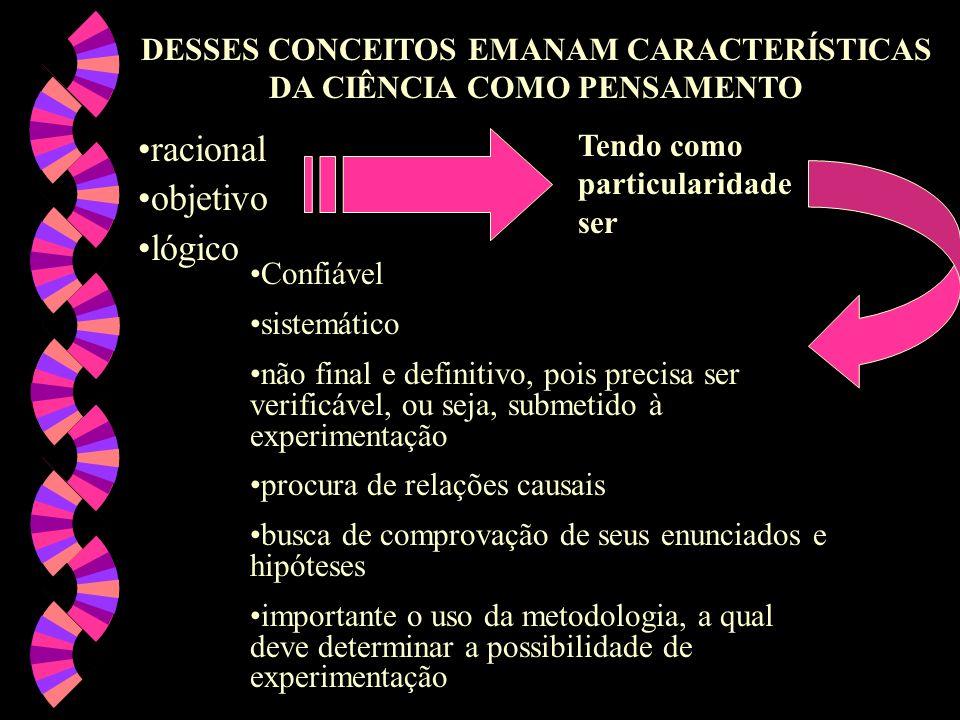DESSES CONCEITOS EMANAM CARACTERÍSTICAS DA CIÊNCIA COMO PENSAMENTO racional objetivo lógico Tendo como particularidade ser Confiável sistemático não f