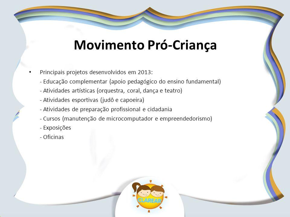 Movimento Pró-Criança Principais projetos desenvolvidos em 2013: - Educação complementar (apoio pedagógico do ensino fundamental) - Atividades artísti