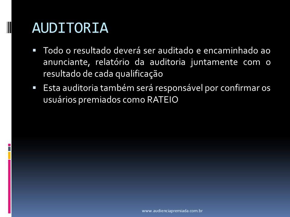 AUDITORIA Todo o resultado deverá ser auditado e encaminhado ao anunciante, relatório da auditoria juntamente com o resultado de cada qualificação Est
