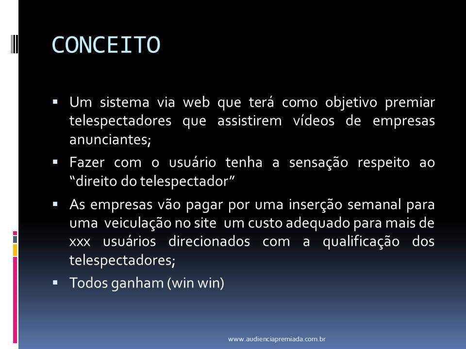 CONCEITO Um sistema via web que terá como objetivo premiar telespectadores que assistirem vídeos de empresas anunciantes; Fazer com o usuário tenha a