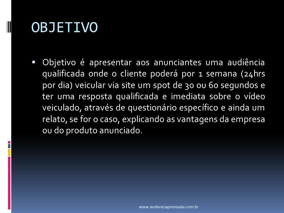 SEGURANÇA As seguranças serão feitas por empresa especializada para VALIDAÇÃO de cada imput para evitar hakkiamentos e tentativa de burlar os resultados www.audienciapremiada.com.br