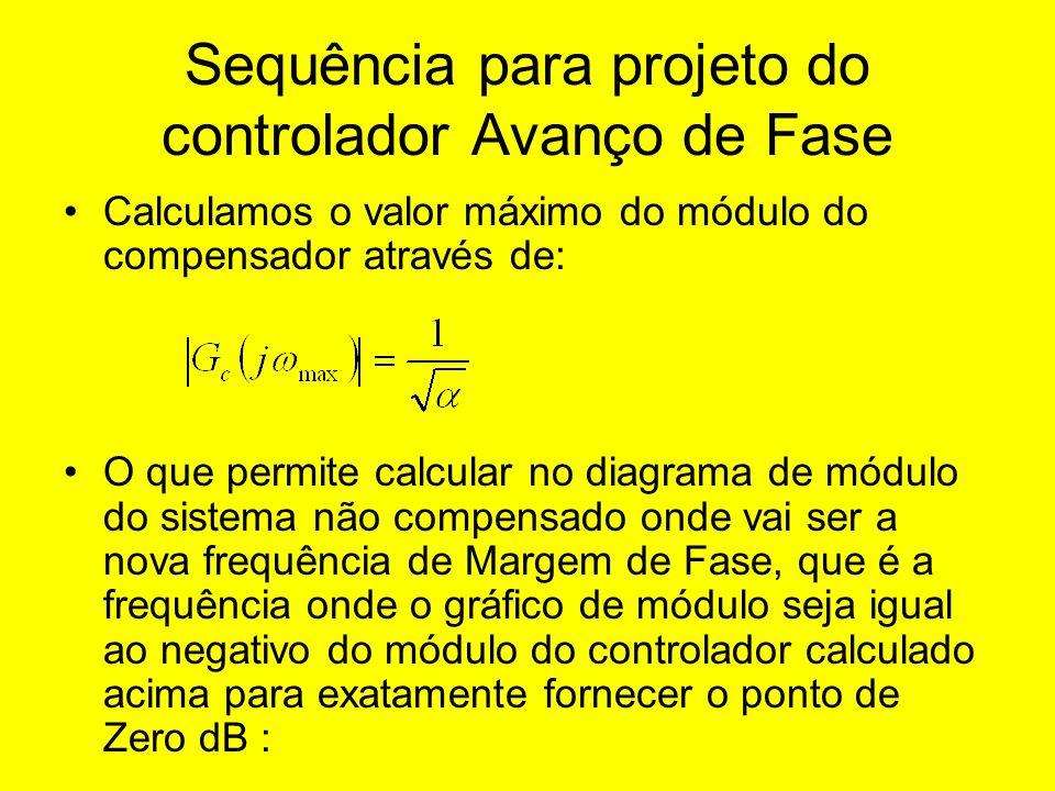 Sequência para projeto do controlador Avanço de Fase Calculamos o valor máximo do módulo do compensador através de: O que permite calcular no diagrama