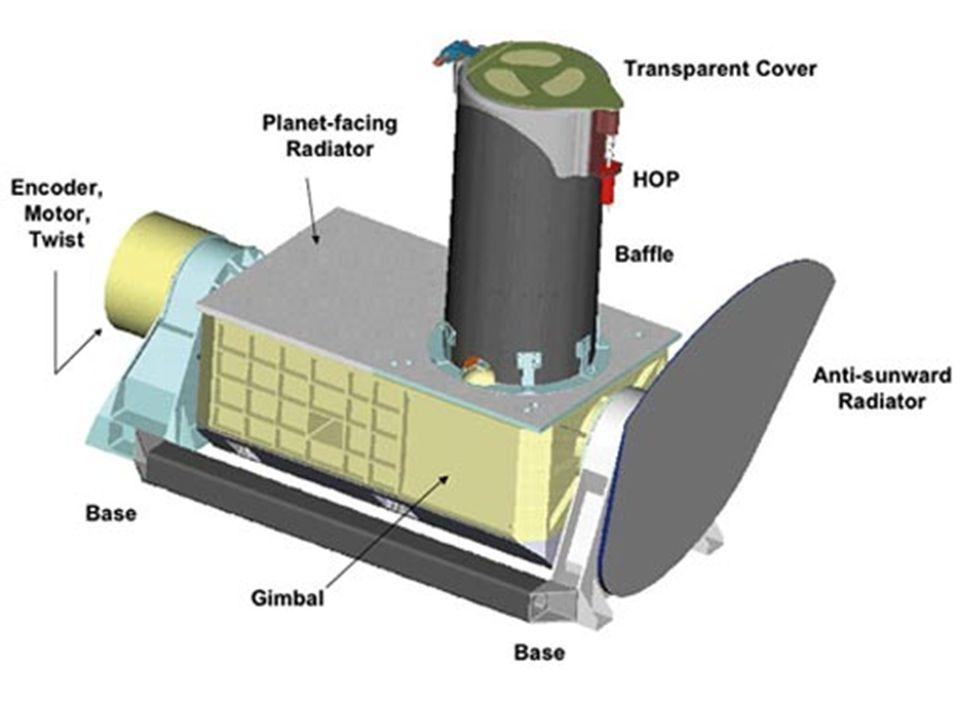 Estas três câmaras em conjunto serão uma poderosa ferramenta. Por exemplo, muitas das camadas de terreno observadas pela Mars Orbital Camera da MGS po