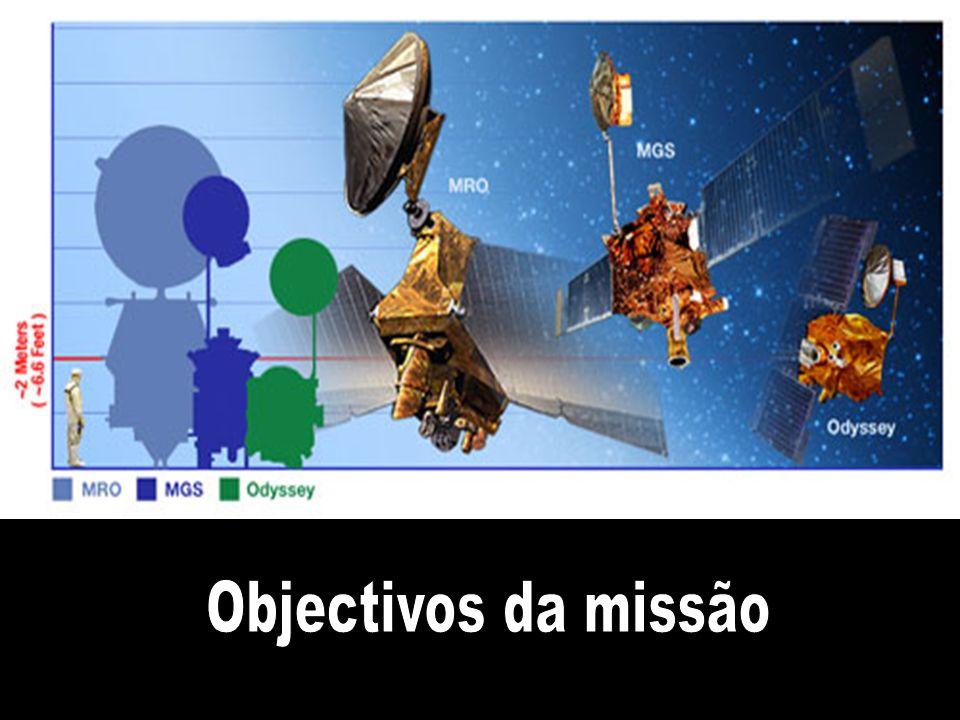 O custo total da sonda é de 720 milhões de dólares.