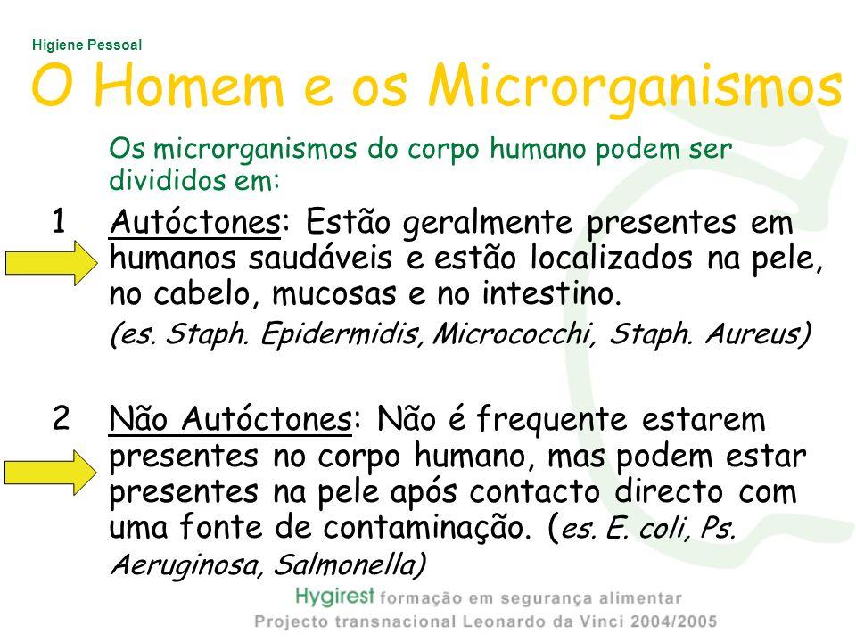 Higiene Pessoal O Homem e os Microrganismos Os microrganismos do corpo humano podem ser divididos em: 1 Autóctones: Estão geralmente presentes em huma