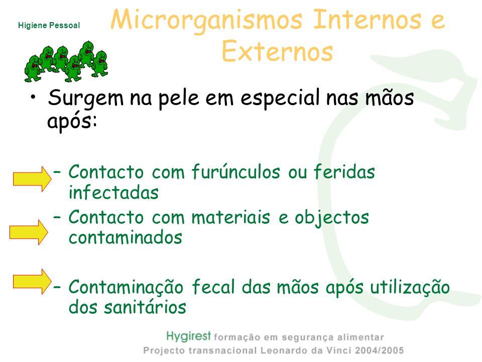 Higiene Pessoal Microrganismos Internos e Externos Surgem na pele em especial nas mãos após: –Contacto com furúnculos ou feridas infectadas –Contacto