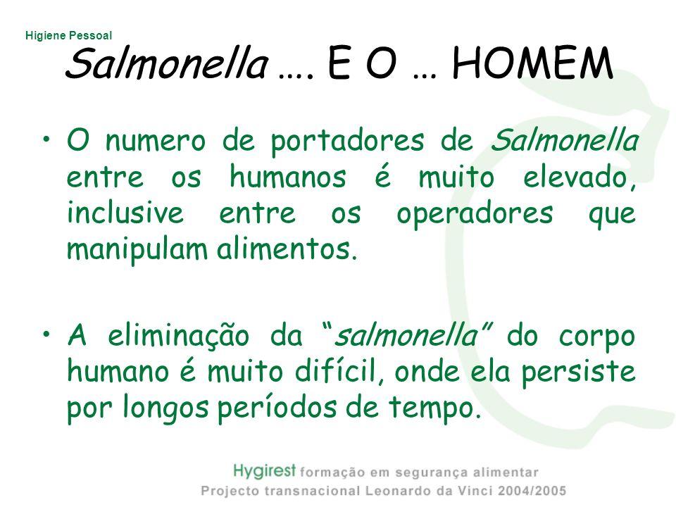 Higiene Pessoal Salmonella …. E O … HOMEM O numero de portadores de Salmonella entre os humanos é muito elevado, inclusive entre os operadores que man