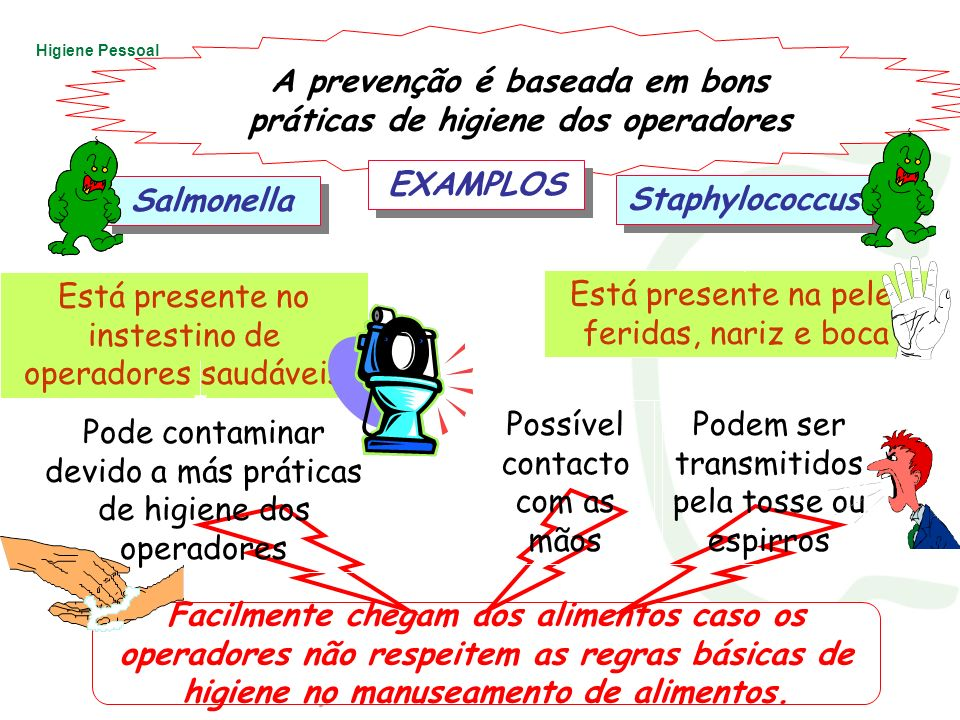 Higiene Pessoal A prevenção é baseada em bons práticas de higiene dos operadores EXAMPLOS Facilmente chegam aos alimentos caso os operadores não respe