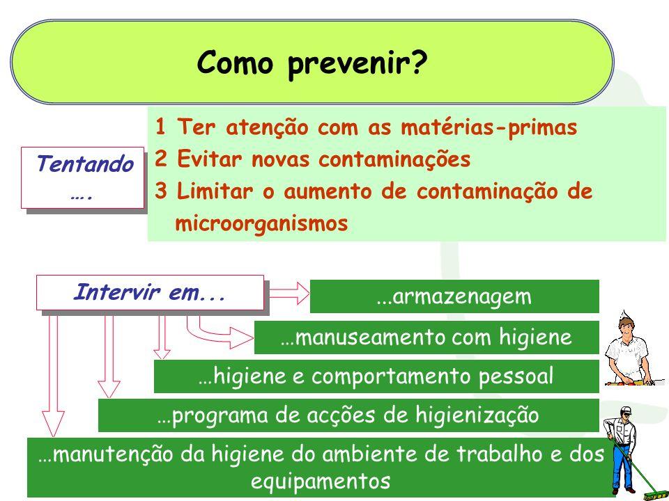 Higiene Pessoal Tentando …. 1 Ter atenção com as matérias-primas 2 Evitar novas contaminações 3 Limitar o aumento de contaminação de microorganismos I