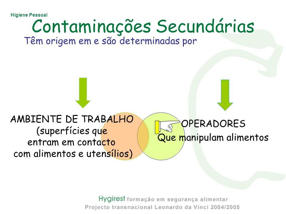Higiene Pessoal Contaminações Secundárias Têm origem em e são determinadas por
