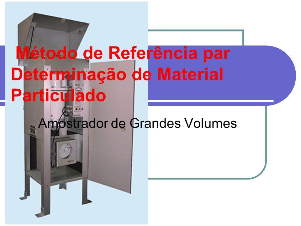 Método de Referência par Determinação de Material Particulado Amostrador de Grandes Volumes