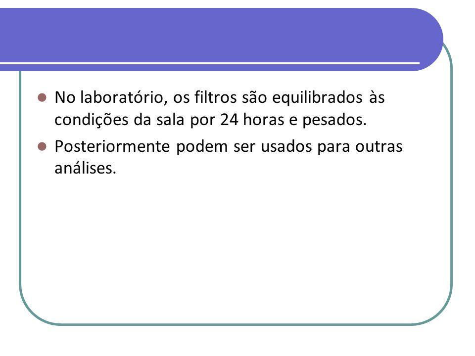 No laboratório, os filtros são equilibrados às condições da sala por 24 horas e pesados. Posteriormente podem ser usados para outras análises.