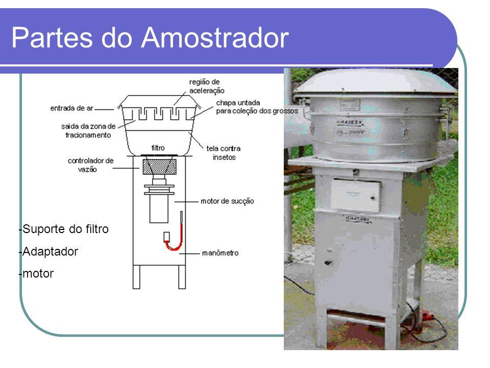 Partes do Amostrador -Suporte do filtro -Adaptador -motor