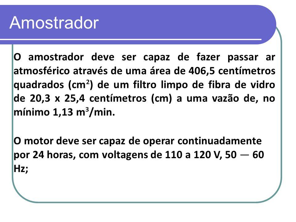 Amostrador O amostrador deve ser capaz de fazer passar ar atmosférico através de uma área de 406,5 centímetros quadrados (cm²) de um filtro limpo de f