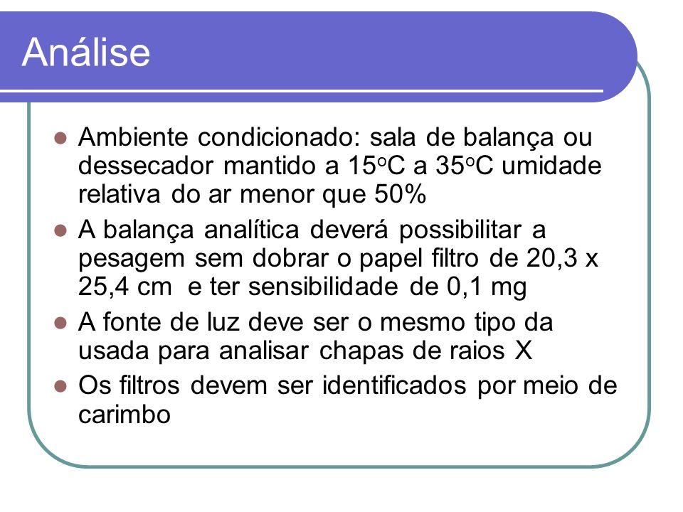 Análise Ambiente condicionado: sala de balança ou dessecador mantido a 15 o C a 35 o C umidade relativa do ar menor que 50% A balança analítica deverá