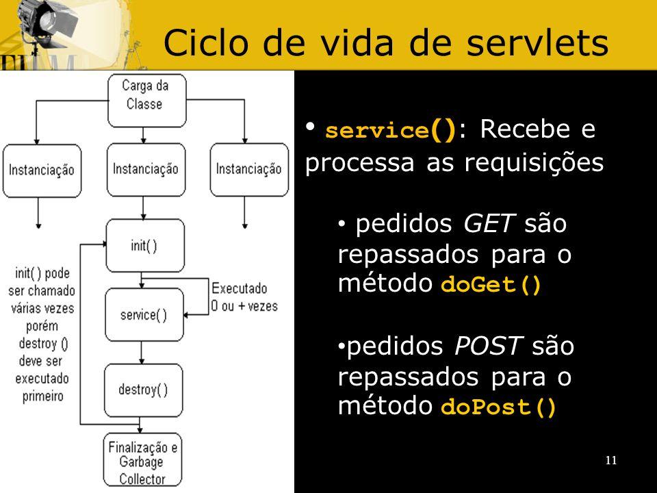 3/5/201411 Ciclo de vida de servlets service (): Recebe e processa as requisições pedidos GET são repassados para o método doGet() pedidos POST são re