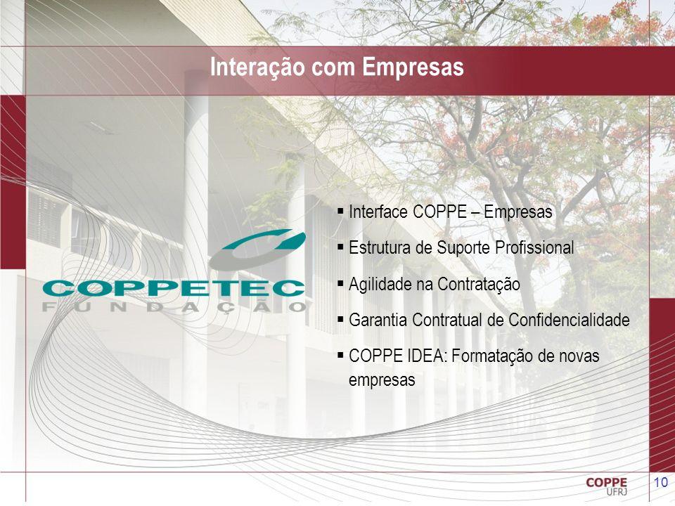 10 Interface COPPE – Empresas Estrutura de Suporte Profissional Agilidade na Contratação Garantia Contratual de Confidencialidade COPPE IDEA: Formataç