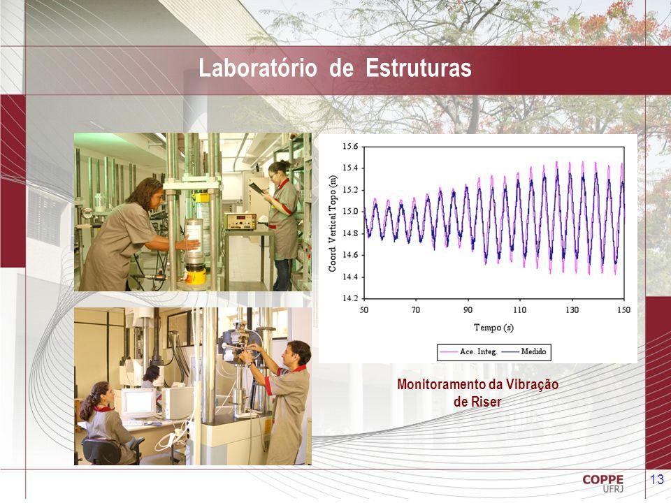 13 Monitoramento da Vibração de Riser Laboratório de Estruturas