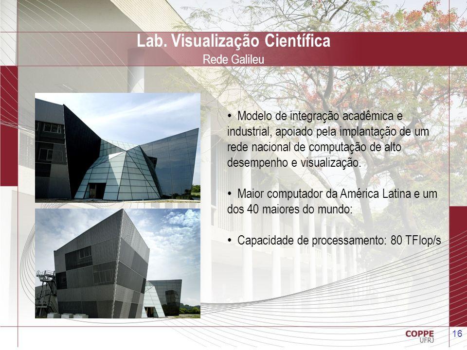 16 Lab. Visualização Científica Rede Galileu Modelo de integração acadêmica e industrial, apoiado pela implantação de um rede nacional de computação d