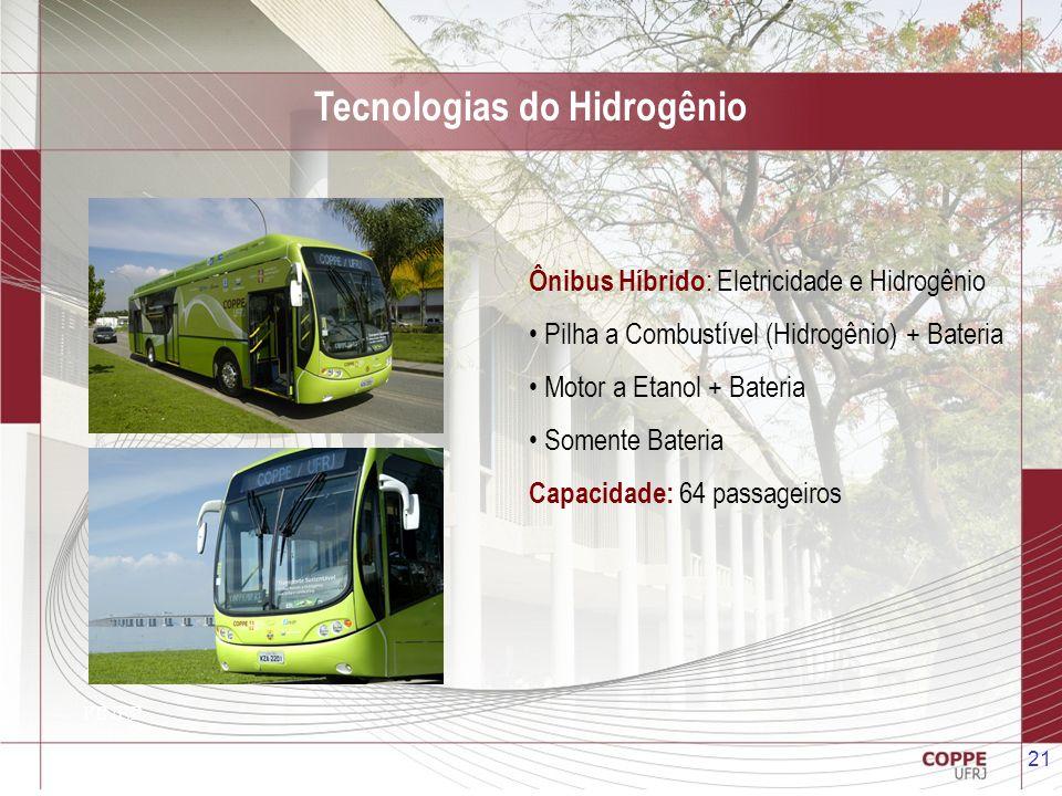 21 Tecnologias do Hidrogênio Ônibus Híbrido : Eletricidade e Hidrogênio Pilha a Combustível (Hidrogênio) + Bateria Motor a Etanol + Bateria Somente Ba