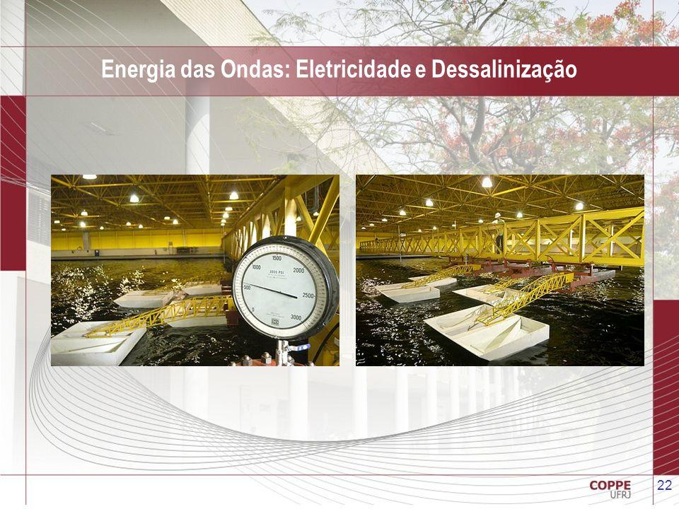 22 Energia das Ondas: Eletricidade e Dessalinização